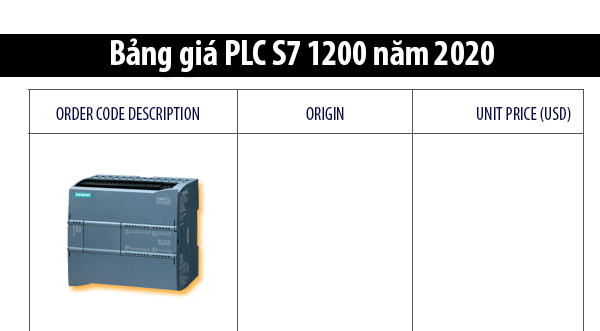 Bảng giá PLC S7 1200 năm 2020