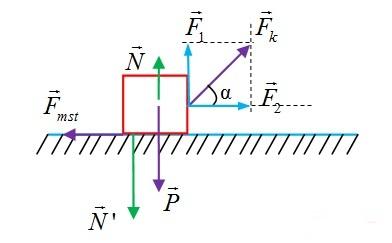 Ví dụ tính lực ma sát trượt 2